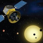 TESS Nasa Telescope