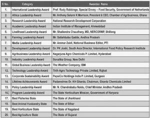 Agriculture Leadership Award 2018